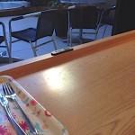 ( ・×・)東京下町で電源が使えるカフェまとめ